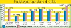 tabella-nutrizionale-3